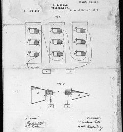alexander graham bell s telephone patent drawing record group 241 records of the patent and trademark office national archives and records administration  [ 864 x 1200 Pixel ]