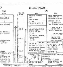 apollo 11 flight plan [ 1000 x 843 Pixel ]
