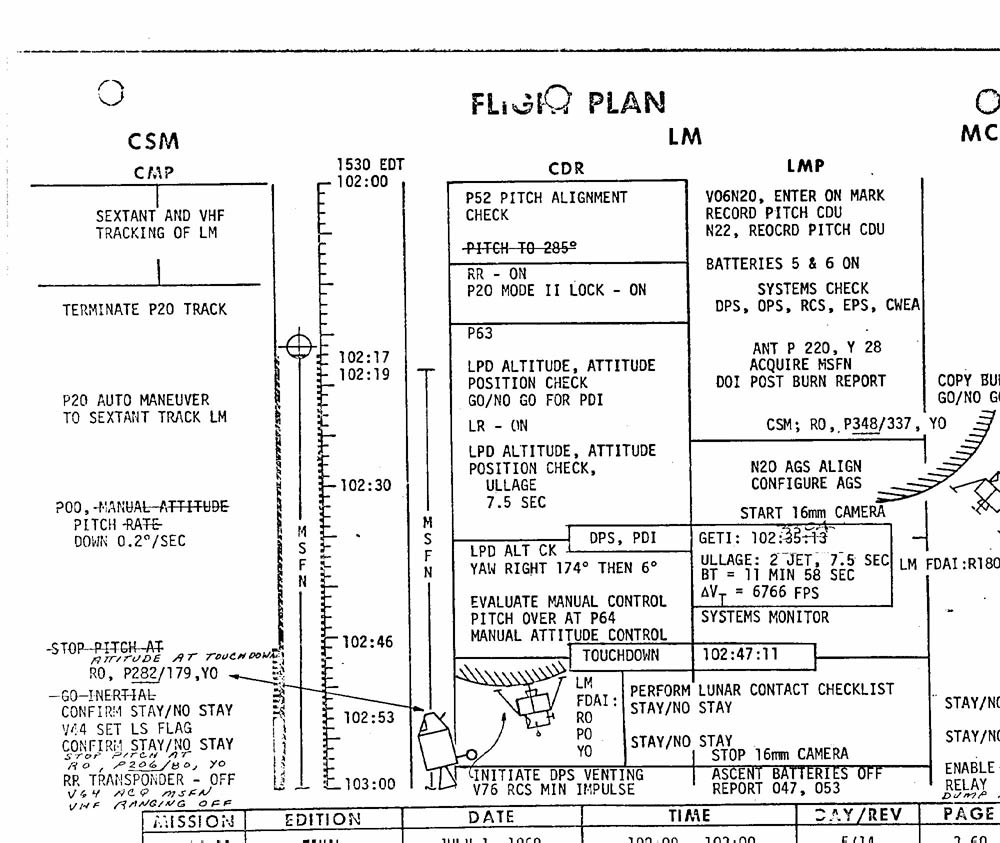 hight resolution of apollo 11 flight plan