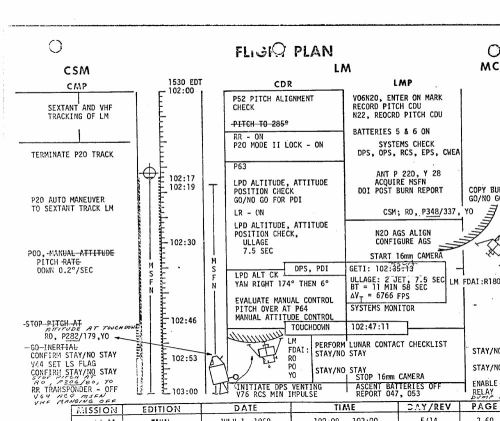 small resolution of apollo 11 flight plan