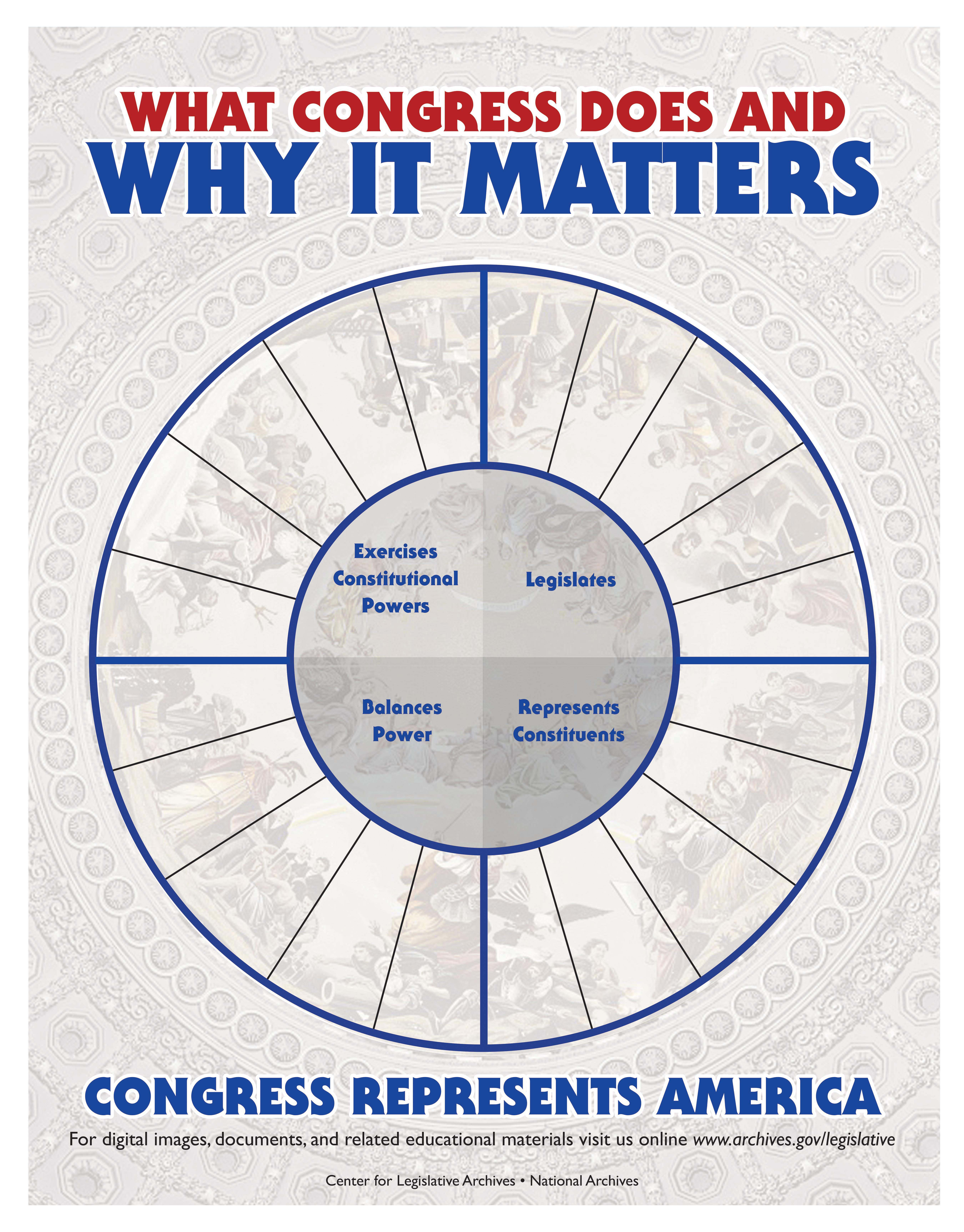 Lesson Plans What Congress Does And Why It Matters