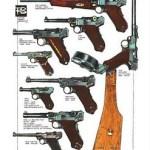 Tipos de Luger