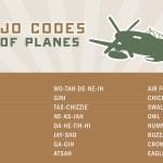 Codigo navajo aviones