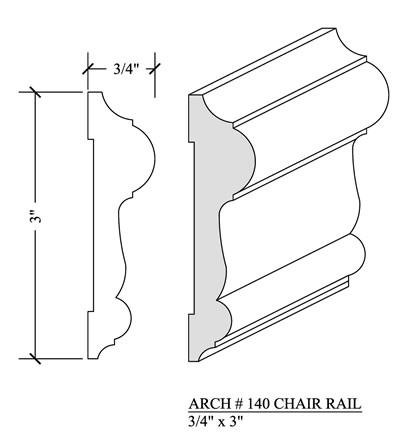 chair rail molding profiles stool covers arch 140