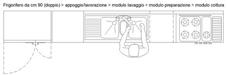 cucine 2D  disegni di cucine in dwg 1