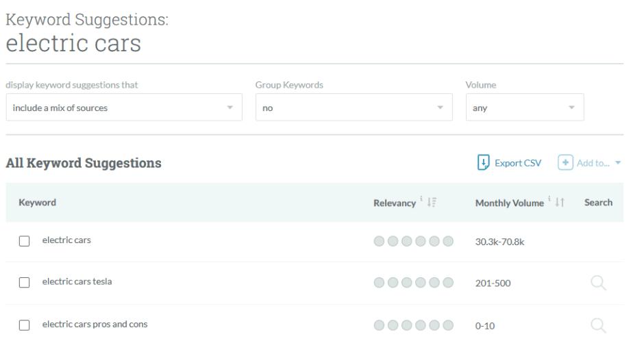 Moz Keyword Explorer Suggestion Interface