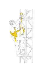 Work at Height Terminology: Work Positioning, Work