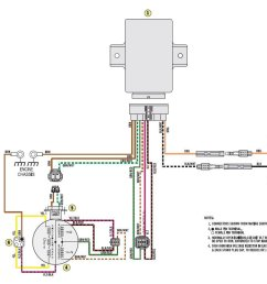 2005 arctic cat m7 wiring diagram 33 wiring diagram [ 1164 x 711 Pixel ]