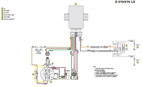 small resolution of 2005 arctic cat m7 wiring diagram 33 wiring diagram