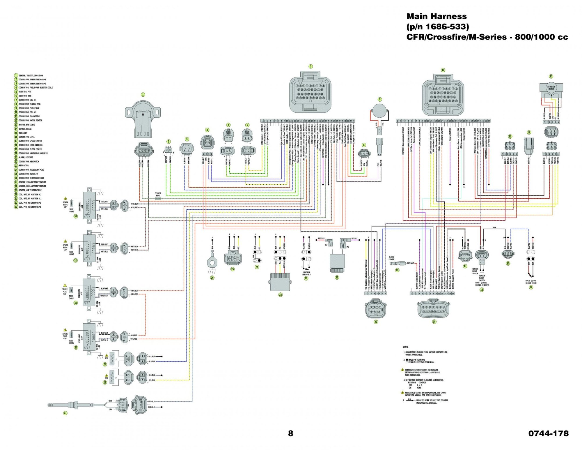 hight resolution of 2008 arctic cat wiring diagram wiring diagram img 07 arctic cat m8 wiring diagram 2011 arctic