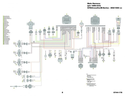 small resolution of 2008 arctic cat wiring diagram wiring diagram img 07 arctic cat m8 wiring diagram 2011 arctic