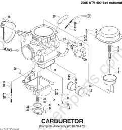 help stupid question about carburetor arcticchat com arctic cat rh arcticchat com carburetor arctic cat f570 2003 arctic cat 500 carb diagram [ 1128 x 824 Pixel ]