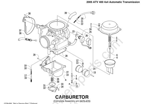 small resolution of help stupid question about carburetor arcticchat com arctic cat rh arcticchat com carburetor arctic cat f570 2003 arctic cat 500 carb diagram