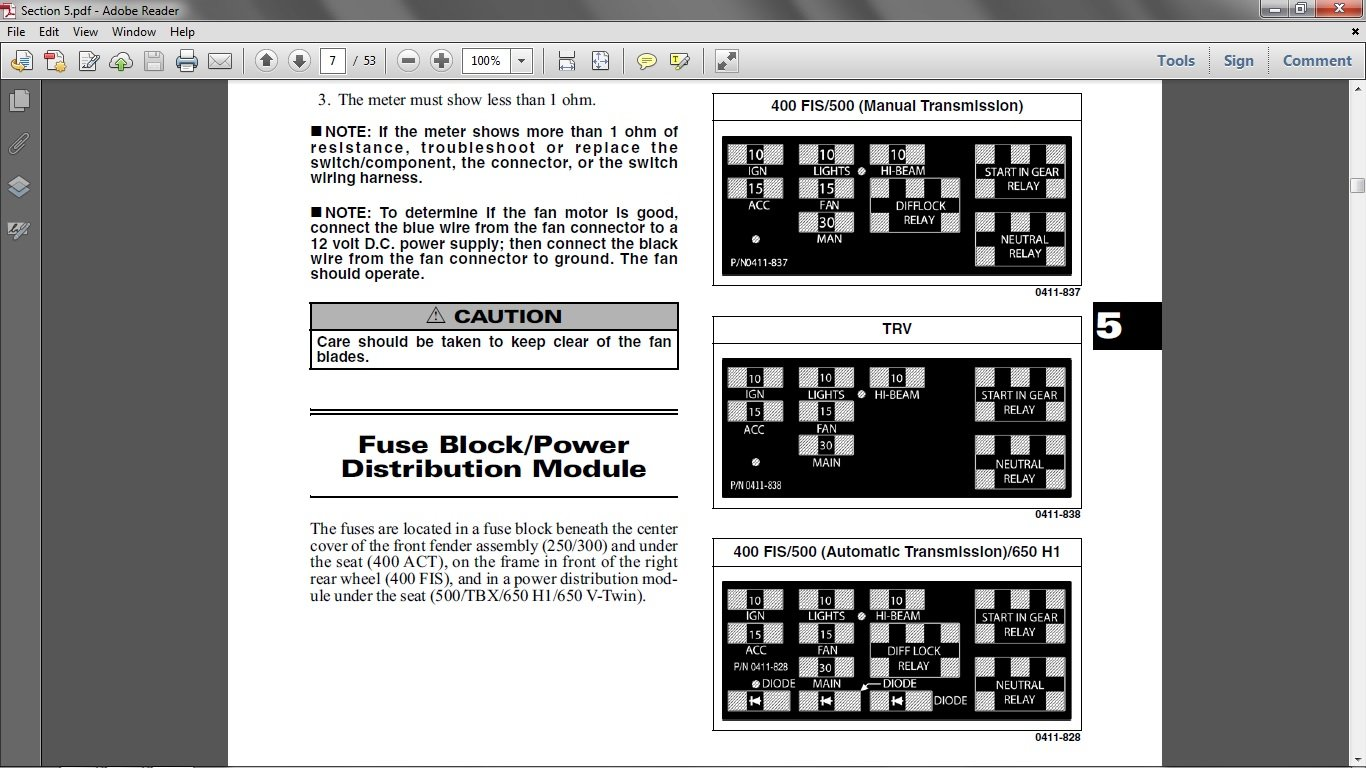 hight resolution of 2005 arctic cat 700 4x4 fuse box wiring diagram portal u2022 1998 arctic