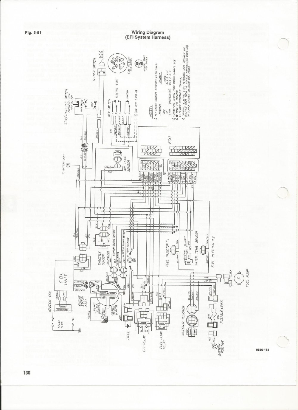 medium resolution of 1993 arctic wildcat wiring diagram wiring diagrams rh 23 treatchildtrauma de arctic cat 250 wiring diagram t250 bobcat wiring diagram