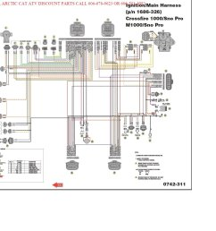arctic cat wiring harness wiring diagrams scematic arctic cat 400 engine diagram arctic cat repair diagrams [ 1604 x 1138 Pixel ]