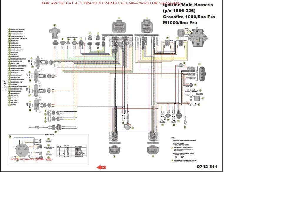 medium resolution of 2007 sno pro wiring diagram arcticchat com arctic cat 2014 polaris rzr wiring diagram 2010 polaris