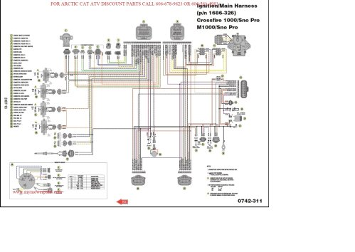 small resolution of arctic cat wiring harness wiring diagrams scematic arctic cat 400 engine diagram arctic cat repair diagrams