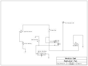 T660 Turbo Radiator Installation  Page 2  ArcticChat  Arctic Cat Forum