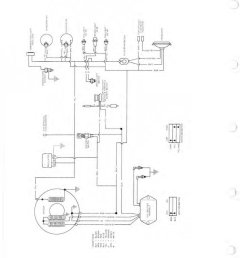 polaris indy 400 wiring diagram diy wiring diagrams u2022 rh dancesalsa co polaris explorer 400 wiring [ 816 x 1056 Pixel ]