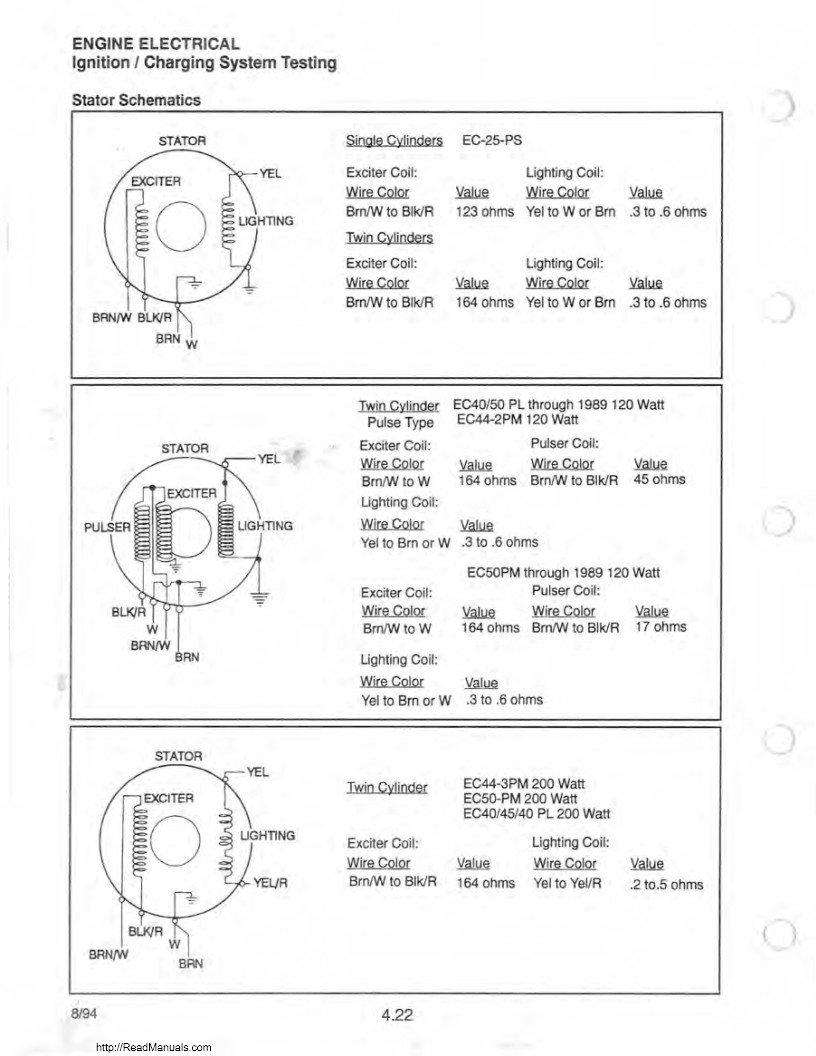 medium resolution of 89 indy 400 arcticchat com arctic cat forum 1989 polaris indy 500 snowmobile 1989 polaris indy 500 wiring diagram