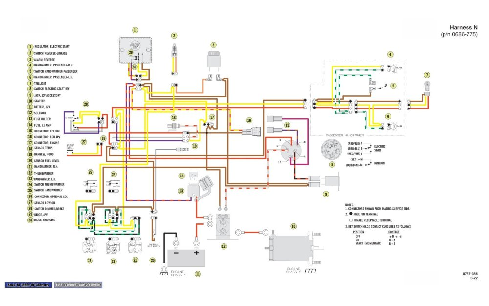 medium resolution of 2001 arctic cat wiring diagram images gallery