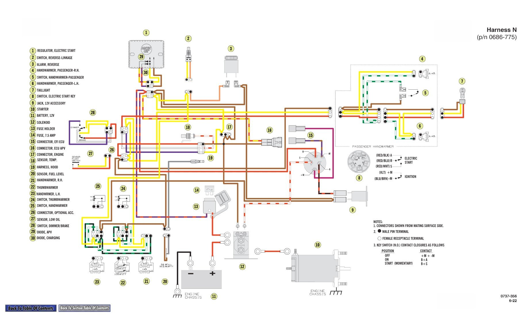 hight resolution of 2001 arctic cat wiring diagram images gallery