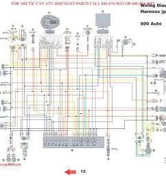 wiring diagram for arctic cat 450 simple wiring schema arctic cat wiring diagrams 500 auto 2001 [ 2500 x 1932 Pixel ]