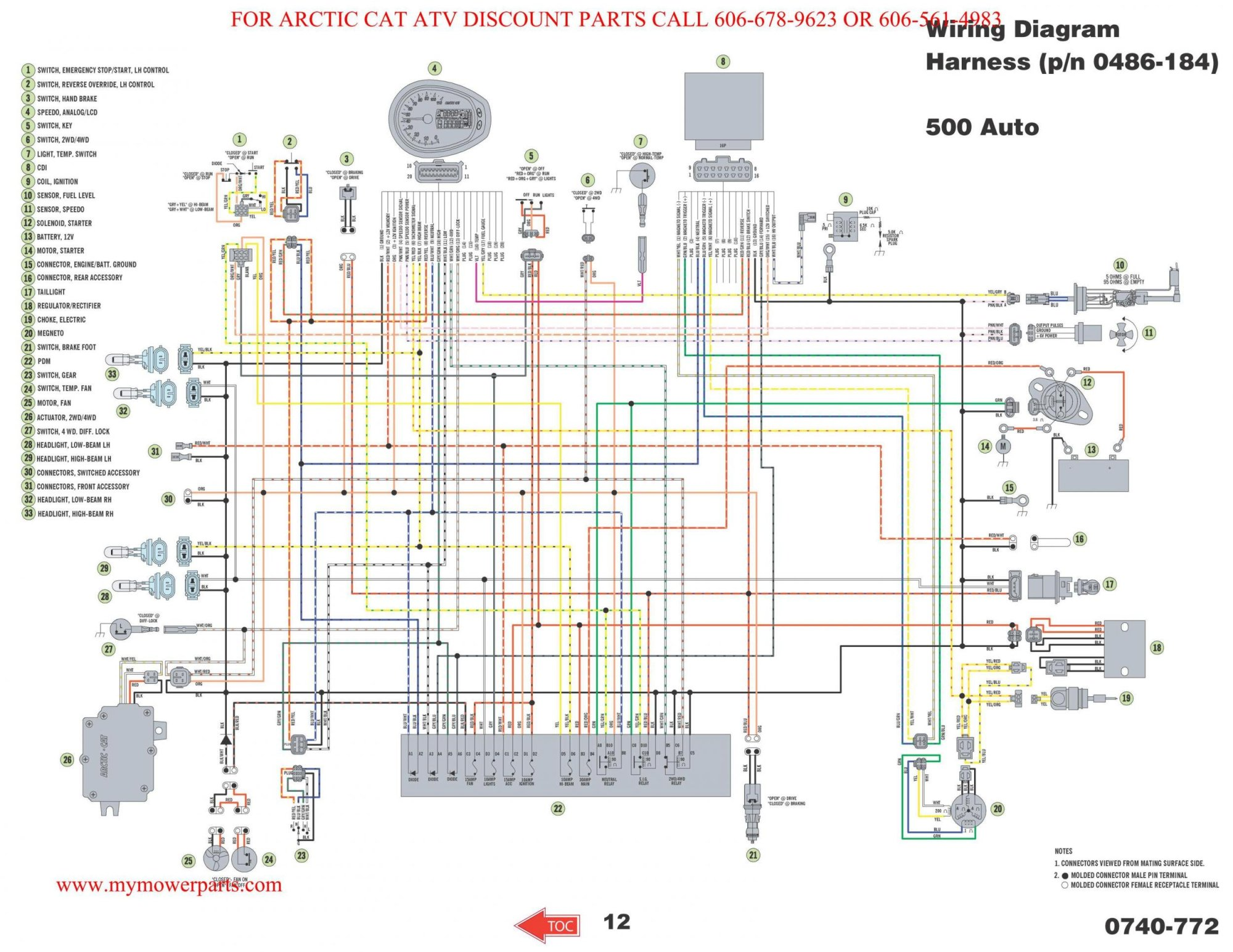 hight resolution of arctic cat 500 wiring diagram 2001 wiring diagram third level arctic cat 650 h1 wire diagrams 2003 arctic cat 400 wiring diagram