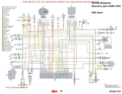 small resolution of wiring diagram for arctic cat 450 simple wiring schema arctic cat wiring diagrams 500 auto 2001