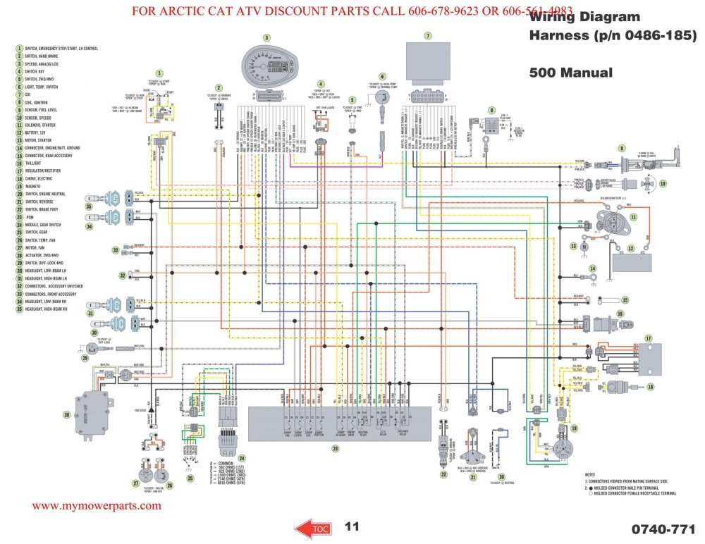 medium resolution of arctic cat 350 wiring diagram wiring diagram forward 2011 arctic cat atv 700 wiring diagram