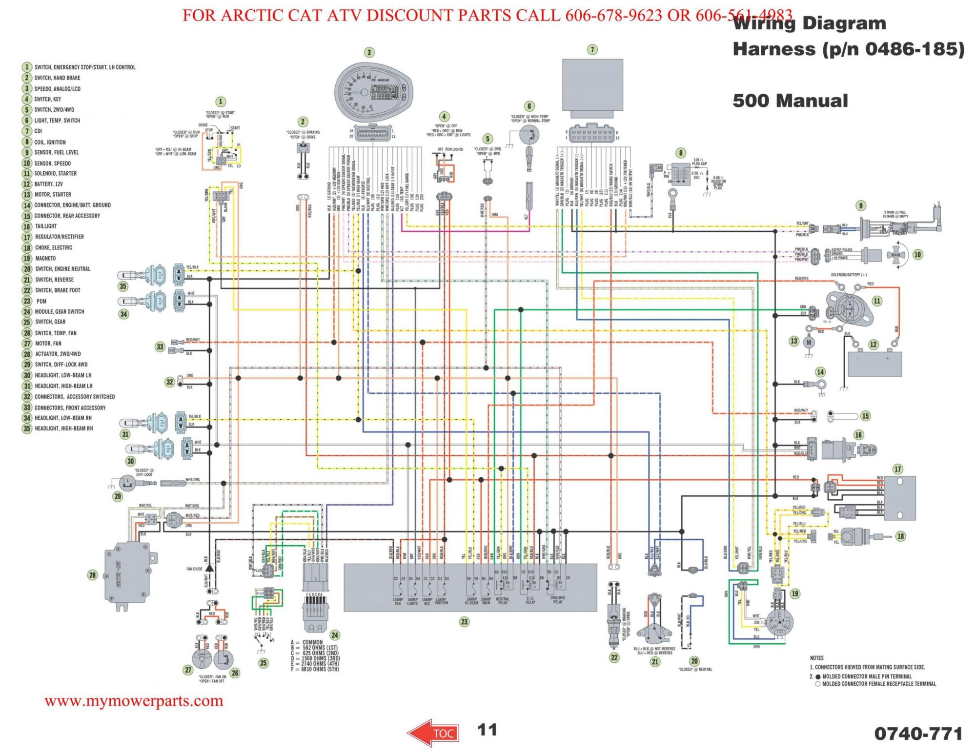 hight resolution of arctic cat 350 wiring diagram wiring diagram forward 2011 arctic cat atv 700 wiring diagram