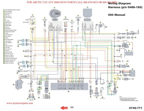 small resolution of arctic cat 350 wiring diagram wiring diagram forward 2011 arctic cat atv 700 wiring diagram