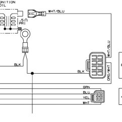 Usa Plug Wiring Diagram Vtec Obd1 454 Wire Kn Igesetze De Cdi Box Tbolt Tech Database Llc Honda Rh 6iconici Bresilient Co Vortec