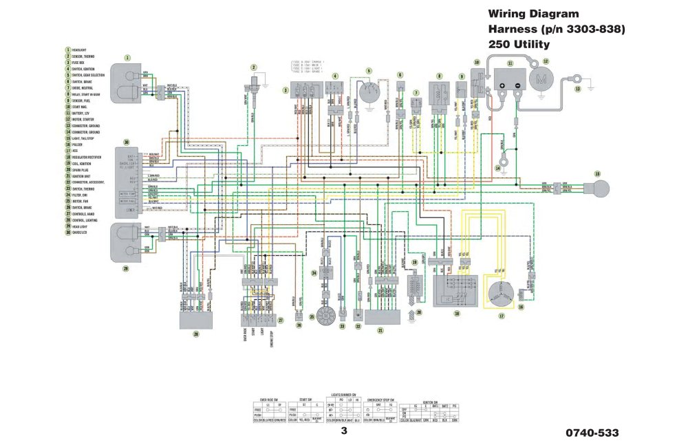 medium resolution of 2006 arctic cat 400 wiring diagram