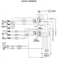 Polaris Sportsman 500 Wiring Diagram P38 Air Suspension Arctic Cat 580 Schematic 89 Diagrams Hubs 400