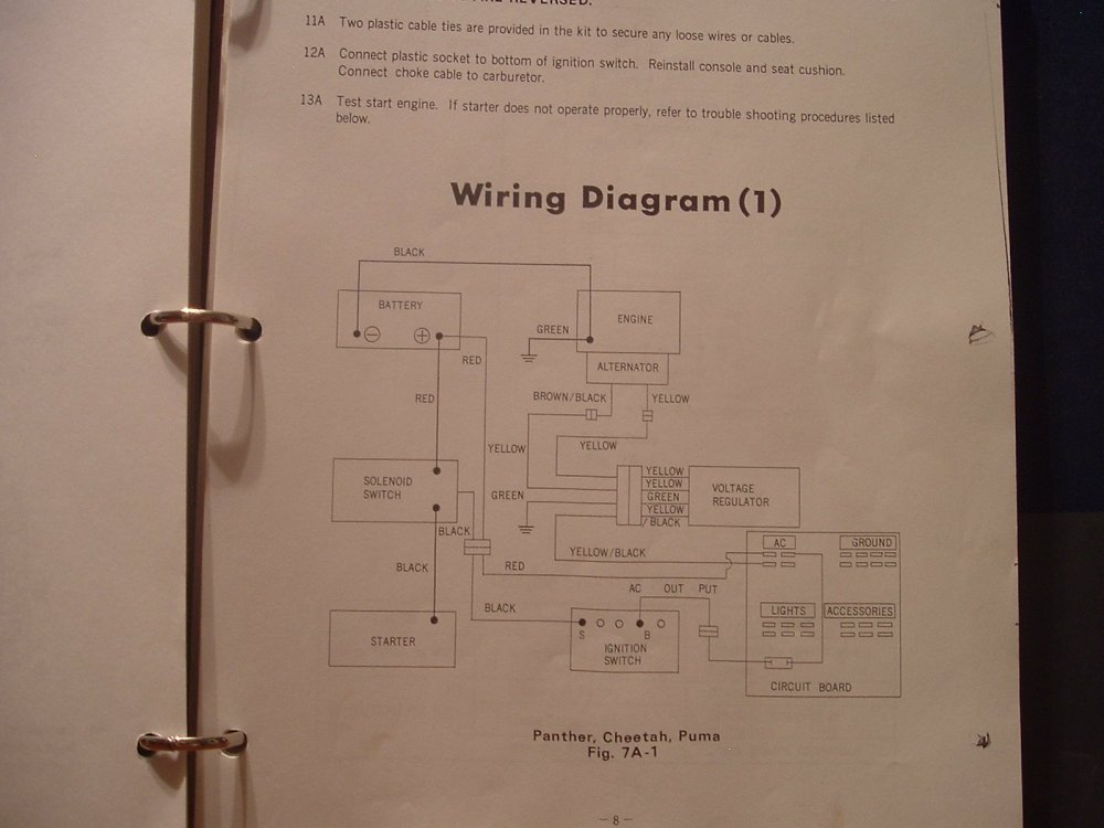 medium resolution of 95 puma arctic cat wiring diagram wiring diagram todays 1999 arctic cat zr 500 snowmobile wiring