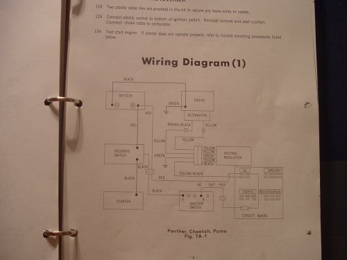 small resolution of 95 puma arctic cat wiring diagram wiring diagram todays 1999 arctic cat zr 500 snowmobile wiring