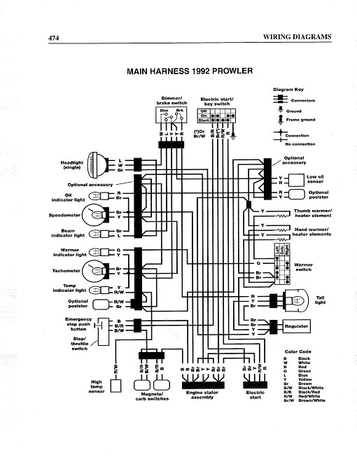 1990 Arctic Cat Prowler 440 Wiring Diagram Free Download