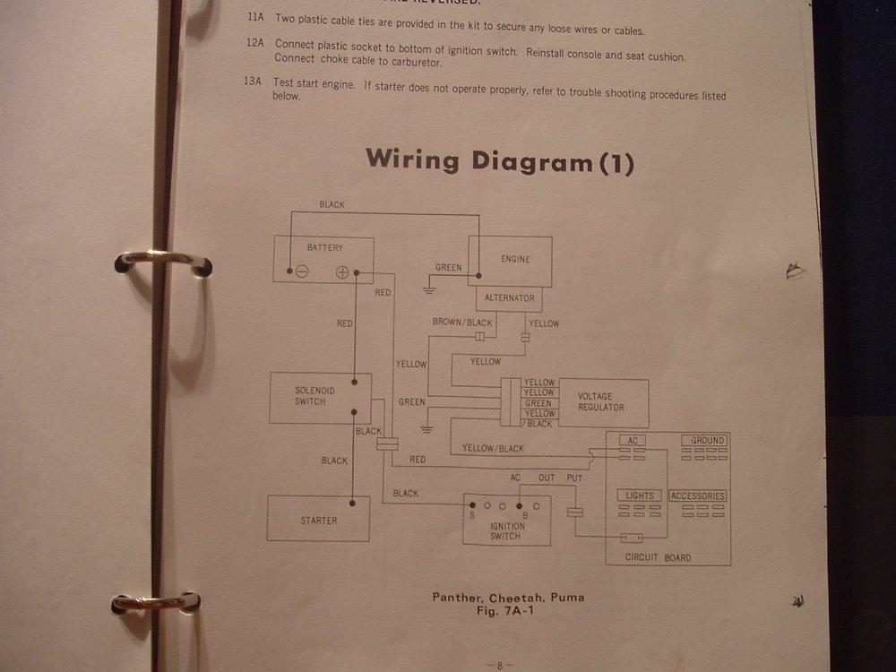 medium resolution of arctic cat z 440 wiring diagram