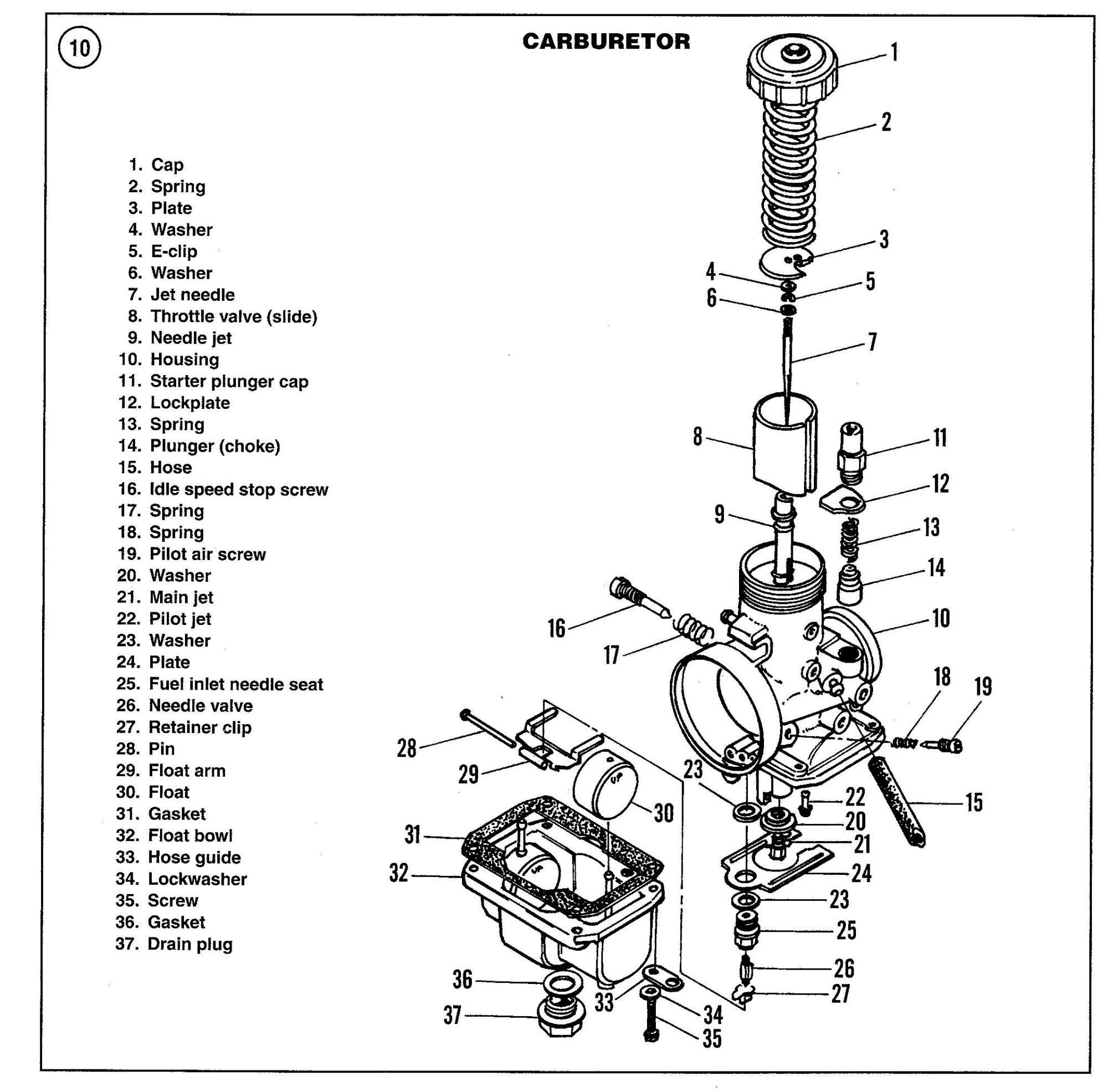 hight resolution of pin mikuni vm carburetor diagram on pinterest schema wiring diagram likewise carburetor diagram furthermore yamaha 250 carburetor diagram