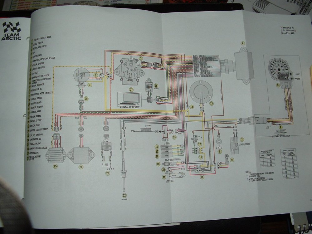 medium resolution of arctic cat wildcat 700 efi wiring diagram