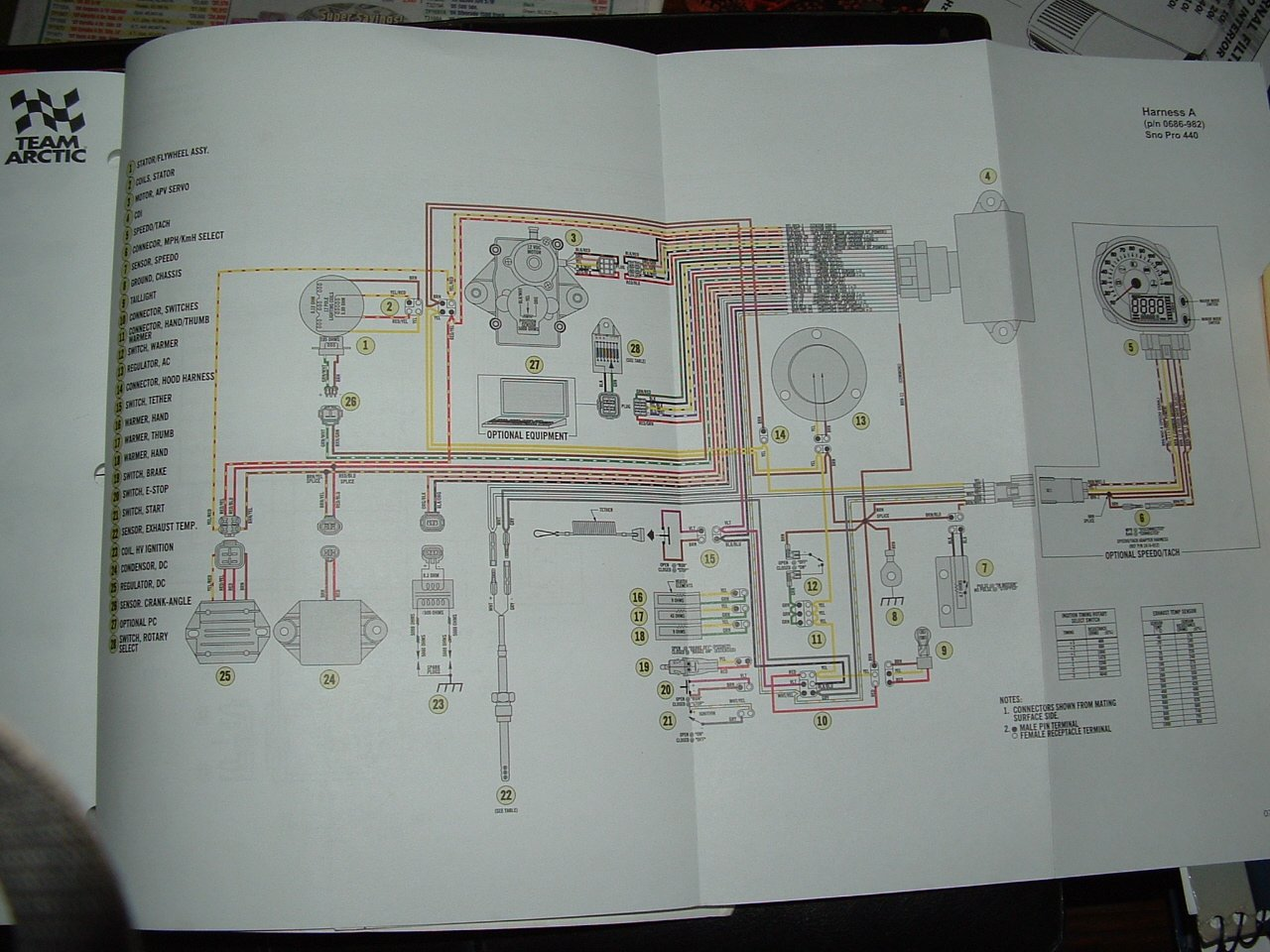 hight resolution of arctic cat wildcat 700 efi wiring diagram