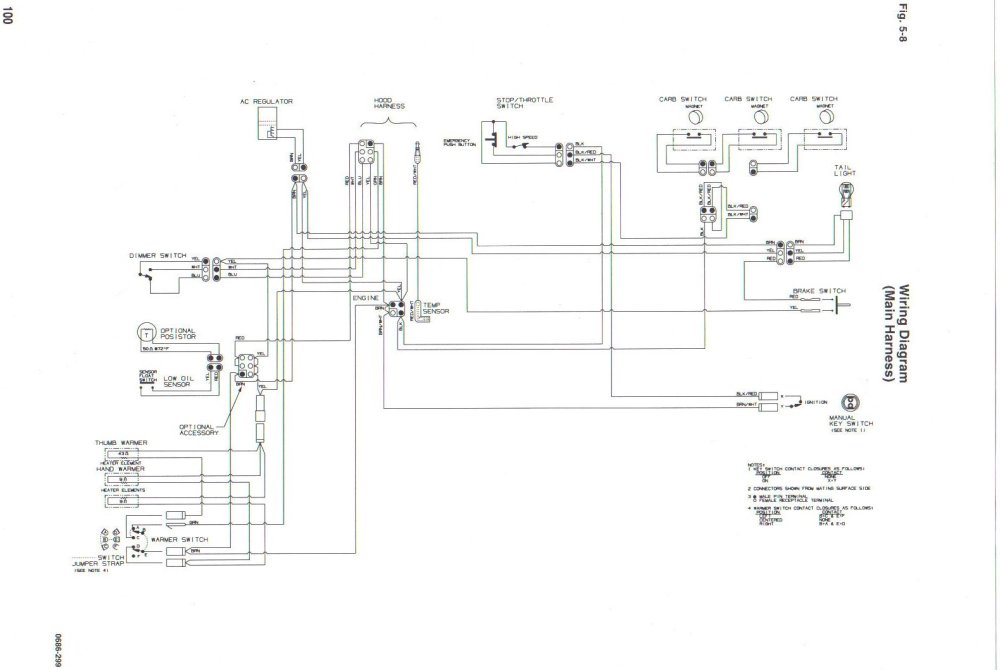 medium resolution of kawasaki 250r wiring diagram lt 250r wiring diagram