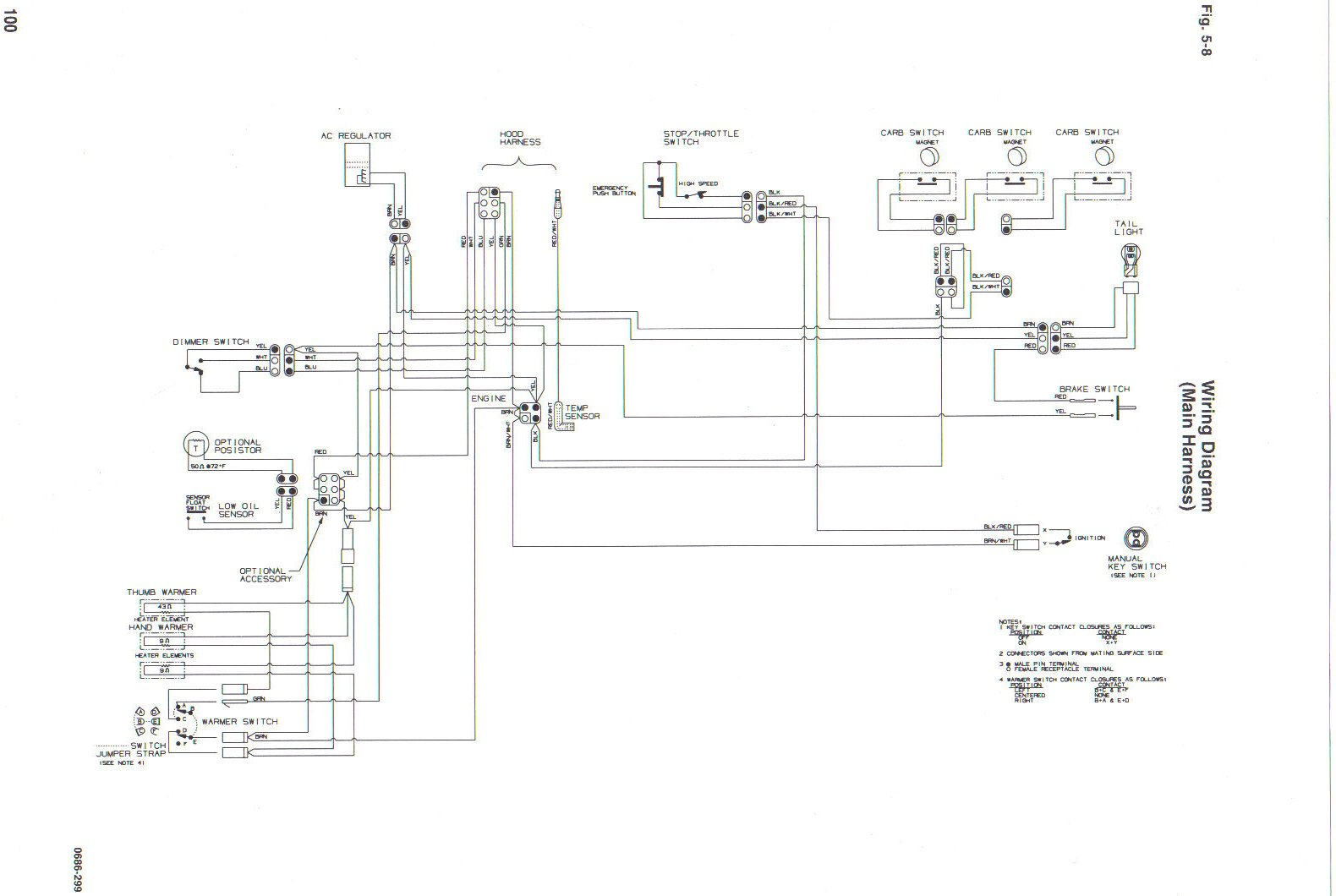 hight resolution of 86 lt250r wiring diagram free wiring diagram for you u2022 lt80 wiring diagram 87 lt250r wiring diagram