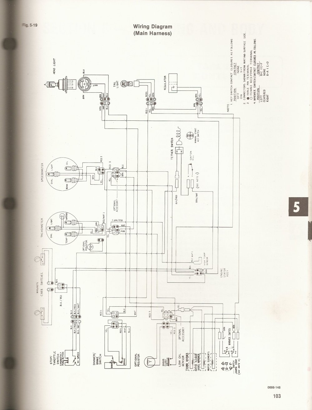 medium resolution of 89 arctic cat diagram wiring diagrams arctic cat 1100 turbo 1989 arctic cat cougar 500 wiring