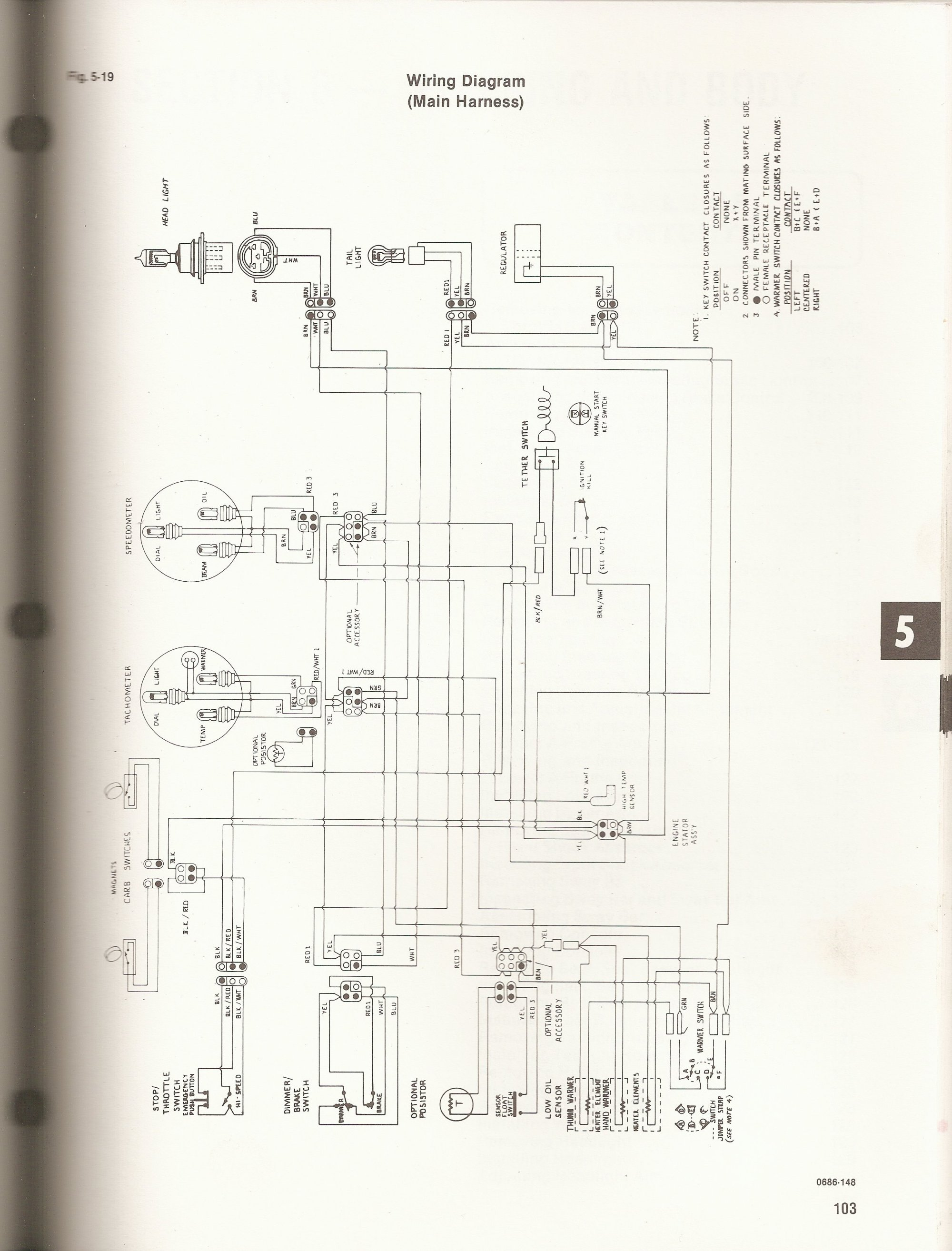 hight resolution of 89 arctic cat diagram wiring diagrams arctic cat 1100 turbo 1989 arctic cat cougar 500 wiring