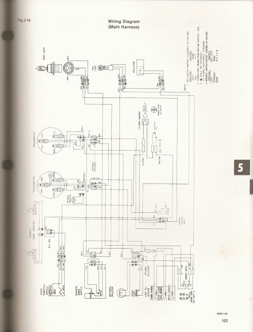 small resolution of 89 arctic cat diagram wiring diagrams arctic cat 1100 turbo 1989 arctic cat cougar 500 wiring