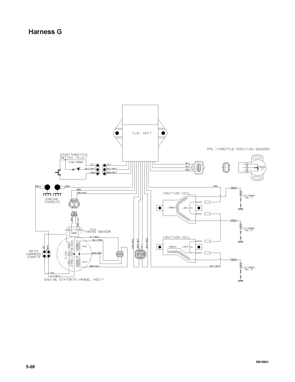 medium resolution of arctic cat cougar wiring schematic wiring diagram third level rh 19 8 11 jacobwinterstein com arctic cat 700 wiring diagram arctic cat jag 3000 wiring