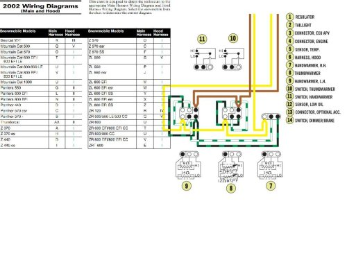 small resolution of  diagram for a 2000 arctic cat 500 4x4 wiring thumb throttle heater question arcticchat com arctic cat forum rh arcticchat com 2006 arctic cat 400